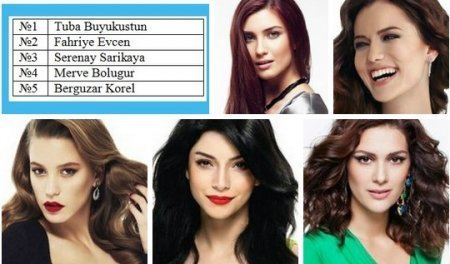 Рейтинг самых обсуждаемых нынче турецких актрис