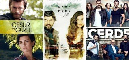 Турецкие сериалы в Аргентине
