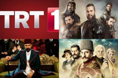 Канал TRT выходит из рейтинговой системы
