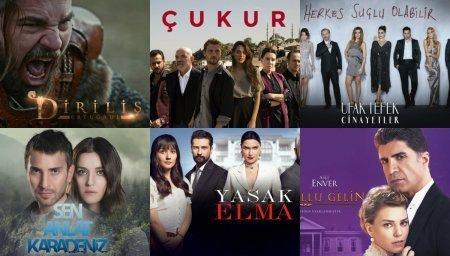 Самые освещаемые турецкие сериалы в июне 2018