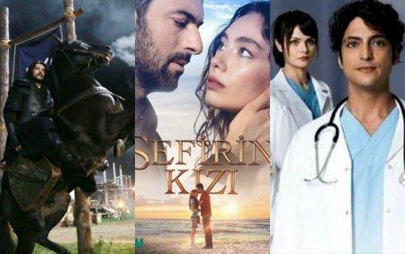 Как определяются рейтинги турецких сериалов