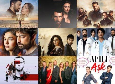 Рейтинги турецких сериалов с 10.02 - 16.02 2020