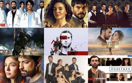 Рейтинги турецких сериалов с 09.03 - 15.03 2020