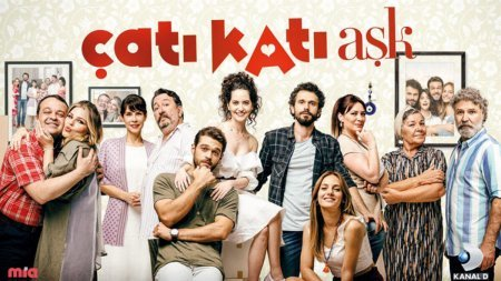 Турецкий сериал: Любовь на крыше / Cati Kati Ask (2020)