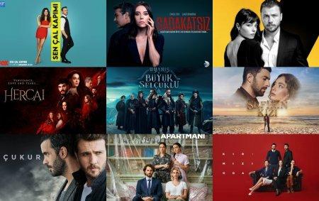 Рейтинги турецких сериалов с 05.10 - 11.10. 2020