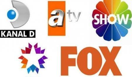 Турецкие сериалы, висящие на волоске