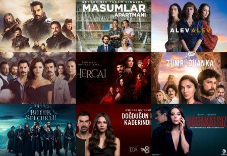 Рейтинги турецких сериалов с 16.11 - 22.11. 2020
