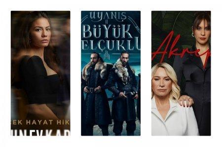 Новости из мира турецких сериалов 06.12.2020