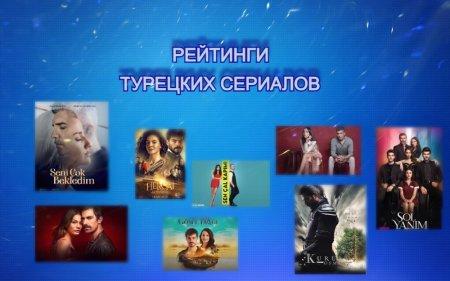 Рейтинги турецких сериалов с 1.02 - 07.02.2021