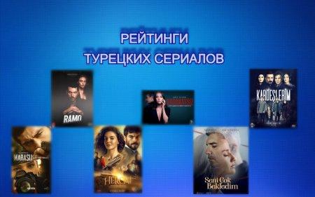 Рейтинги турецких сериалов с 15.03 - 21.03.2021