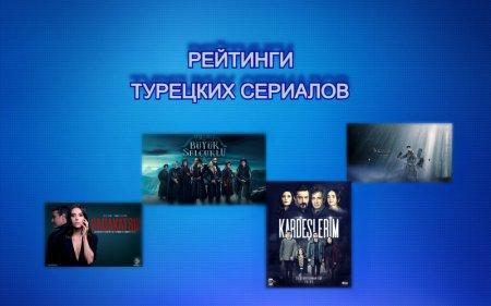 Рейтинги турецких сериалов с 17.05 - 23.05.2021